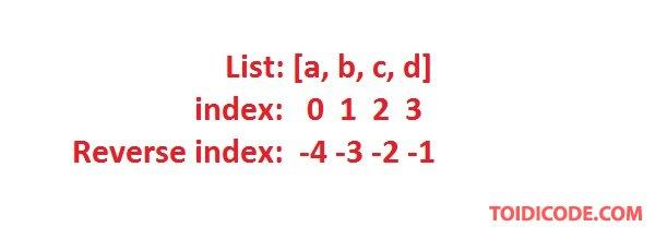 list trong Python